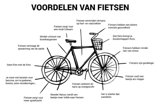 is fietsen gezond